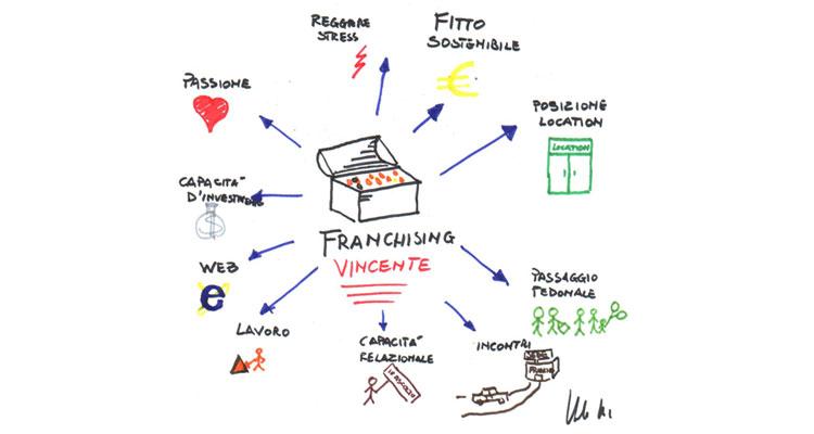 franchising-cartucce-vincente